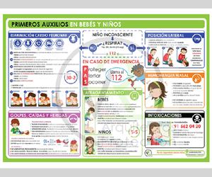 Cartel Primeros Auxilios Bebés y Niños_VRarquitectos Protection